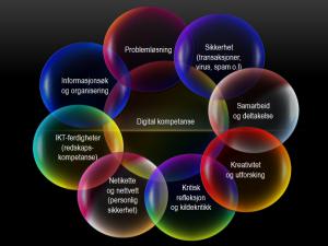 digitalkompetanse